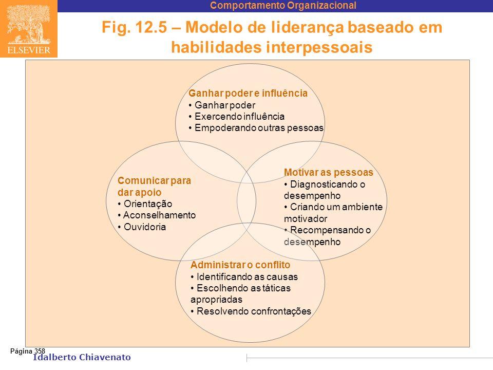 Comportamento Organizacional Idalberto Chiavenato Fig. 12.5 – Modelo de liderança baseado em habilidades interpessoais Página 358 Ganhar poder e influ