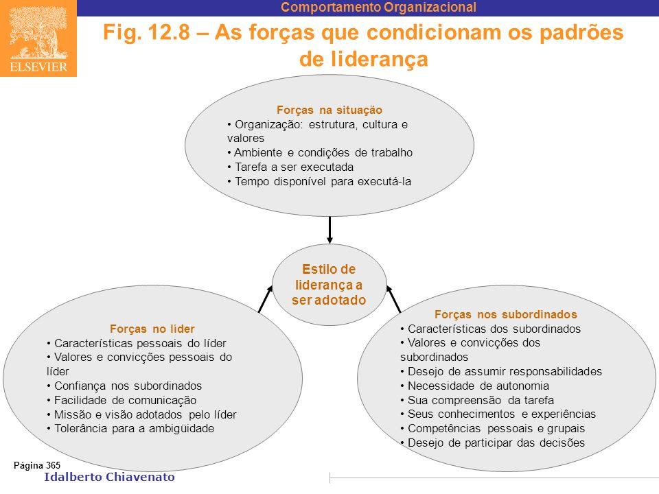 Comportamento Organizacional Idalberto Chiavenato Fig. 12.8 – As forças que condicionam os padrões de liderança Página 365 Forças na situação Organiza