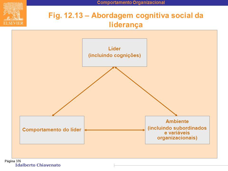 Comportamento Organizacional Idalberto Chiavenato Fig. 12.13 – Abordagem cognitiva social da liderança Página 376 Líder (incluindo cognições) Comporta