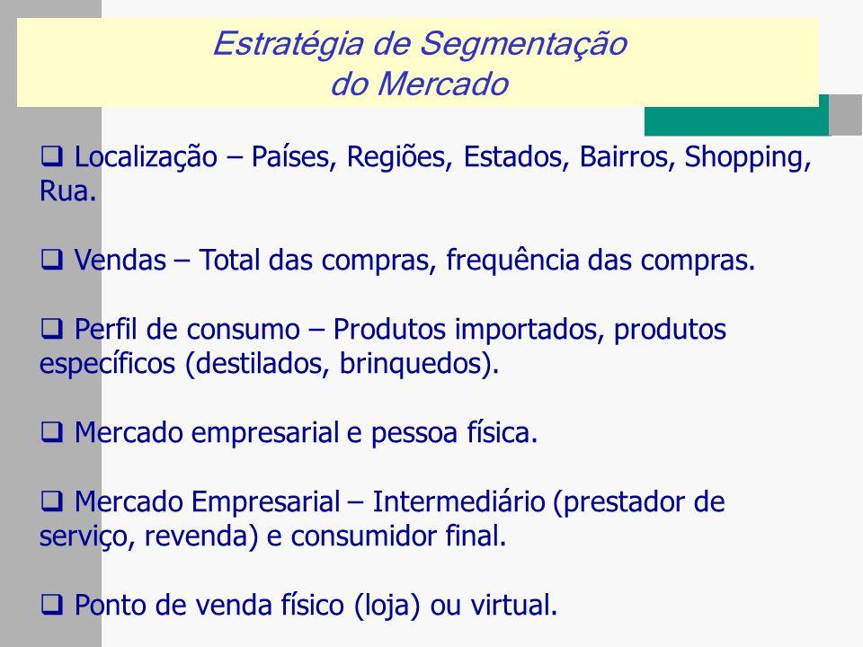 Estratégia de Segmentação do Mercado Localização – Países, Regiões, Estados, Bairros, Shopping, Rua. Vendas – Total das compras, frequência das compra
