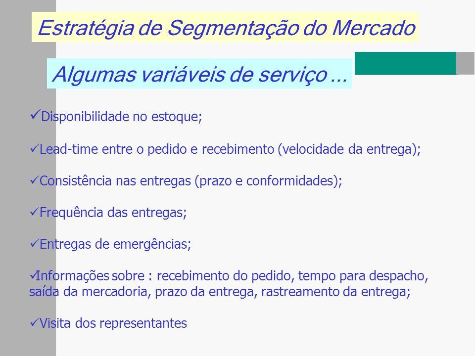 Estratégia de Segmentação do Mercado Algumas variáveis de serviço... Disponibilidade no estoque; Lead-time entre o pedido e recebimento (velocidade da