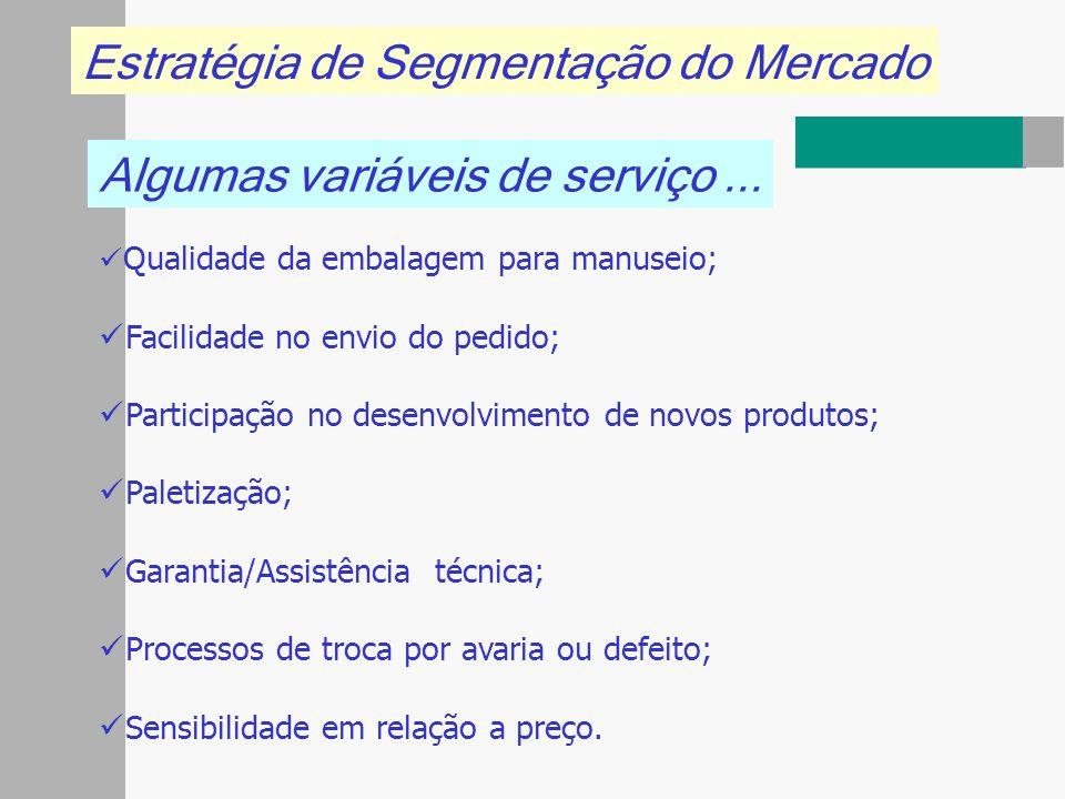 Estratégia de Segmentação do Mercado Algumas variáveis de serviço... Qualidade da embalagem para manuseio; Facilidade no envio do pedido; Participação