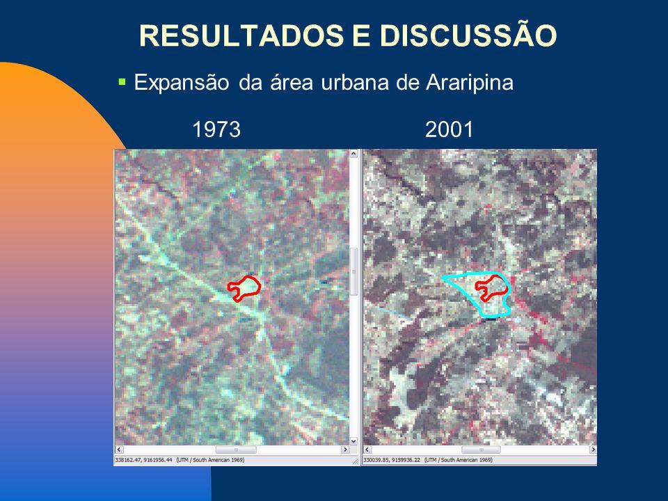 Expansão da área urbana de Araripina 1973 2001 RESULTADOS E DISCUSSÃO