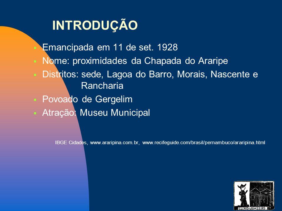 INTRODUÇÃO Emancipada em 11 de set. 1928 Nome: proximidades da Chapada do Araripe Distritos: sede, Lagoa do Barro, Morais, Nascente e Rancharia Povoad