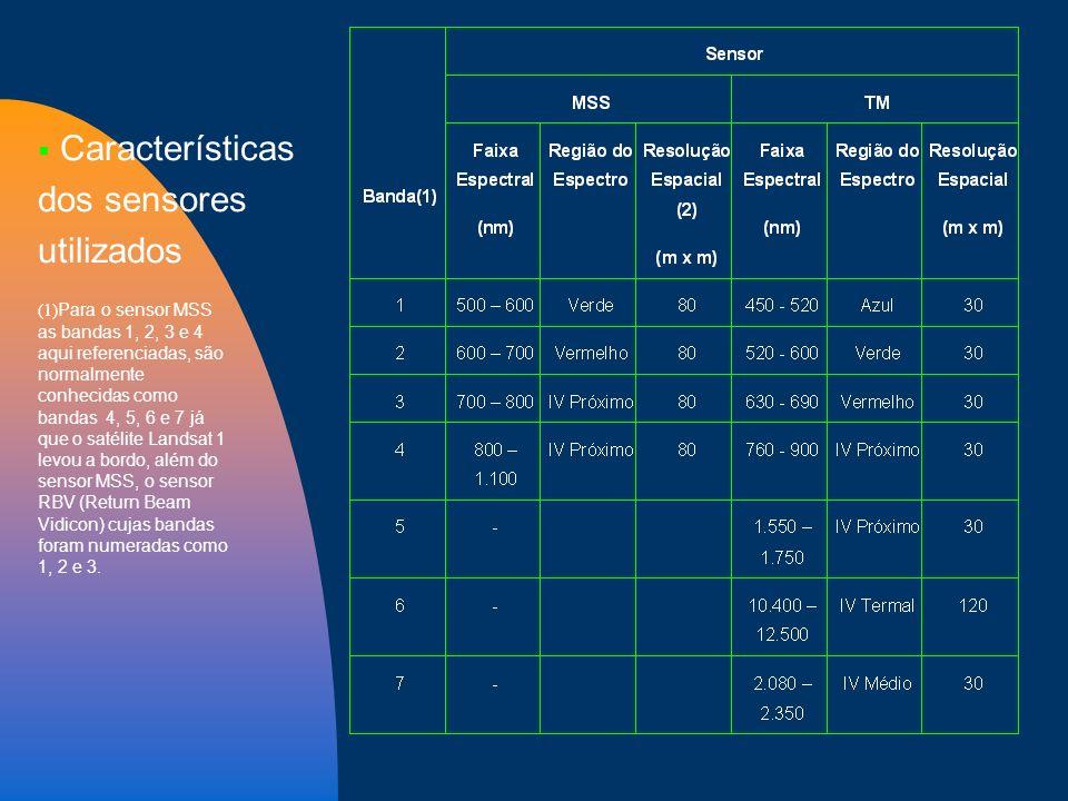 Características dos sensores utilizados (1) Para o sensor MSS as bandas 1, 2, 3 e 4 aqui referenciadas, são normalmente conhecidas como bandas 4, 5, 6