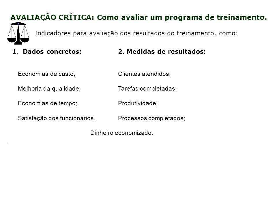 Indicadores para avaliação dos resultados do treinamento, como: 3 3.