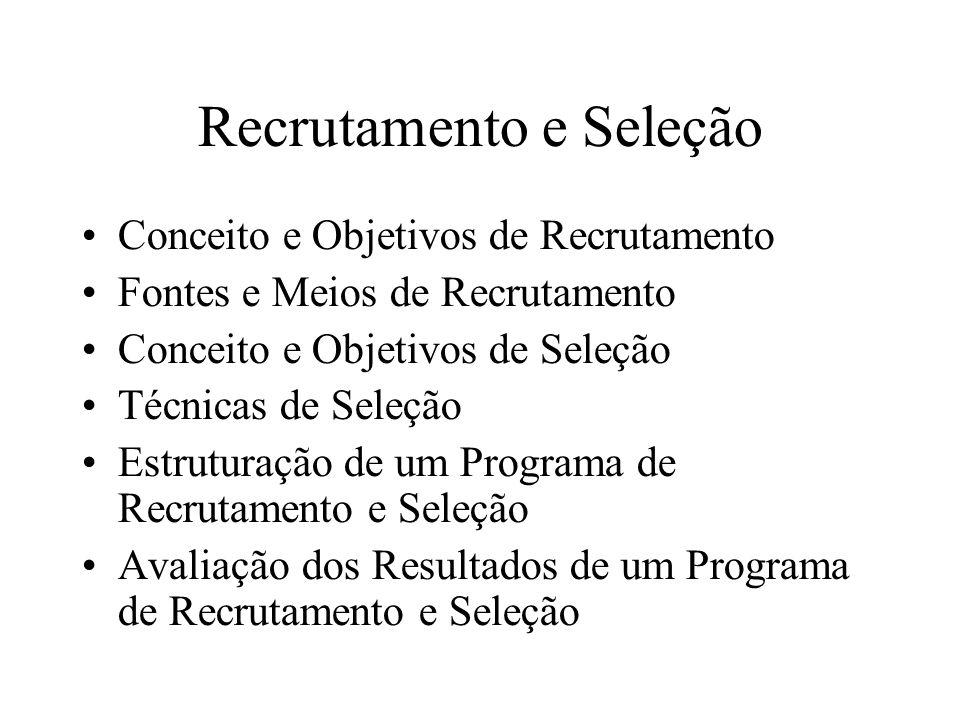 Recrutamento e Seleção Conceito e Objetivos de Recrutamento Fontes e Meios de Recrutamento Conceito e Objetivos de Seleção Técnicas de Seleção Estrutu