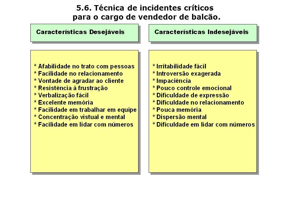 5.6. Técnica de incidentes críticos para o cargo de vendedor de balcão.