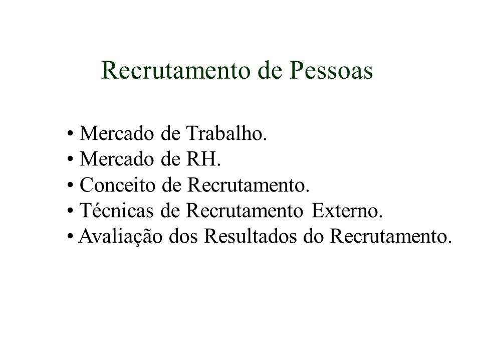 Recrutamento de Pessoas Mercado de Trabalho. Mercado de RH. Conceito de Recrutamento. Técnicas de Recrutamento Externo. Avaliação dos Resultados do Re