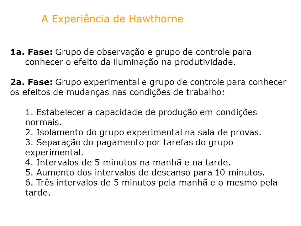 A Experiência de Hawthorne 1a. Fase: Grupo de observação e grupo de controle para conhecer o efeito da iluminação na produtividade. 2a. Fase: Grupo ex