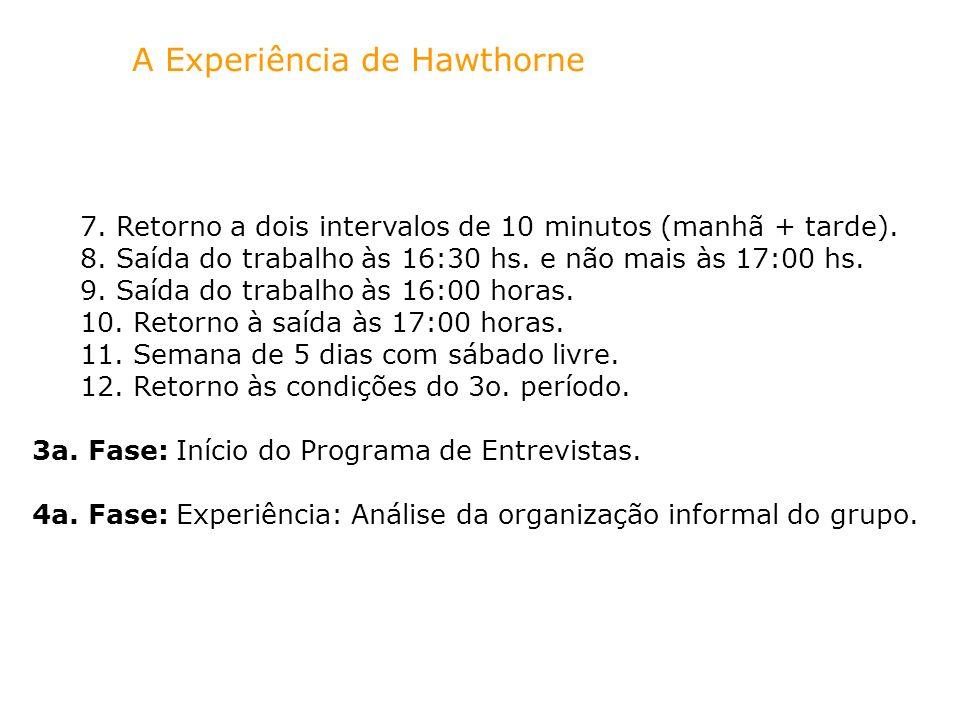 A Experiência de Hawthorne 7. Retorno a dois intervalos de 10 minutos (manhã + tarde). 8. Saída do trabalho às 16:30 hs. e não mais às 17:00 hs. 9. Sa