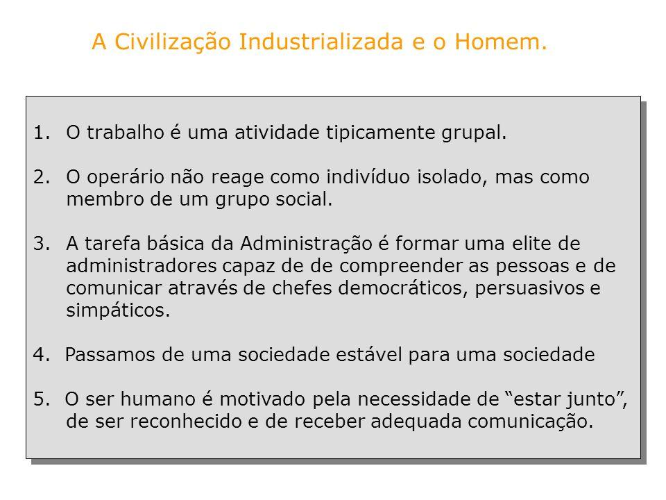 A Civilização Industrializada e o Homem. 1.O trabalho é uma atividade tipicamente grupal. 2.O operário não reage como indivíduo isolado, mas como memb