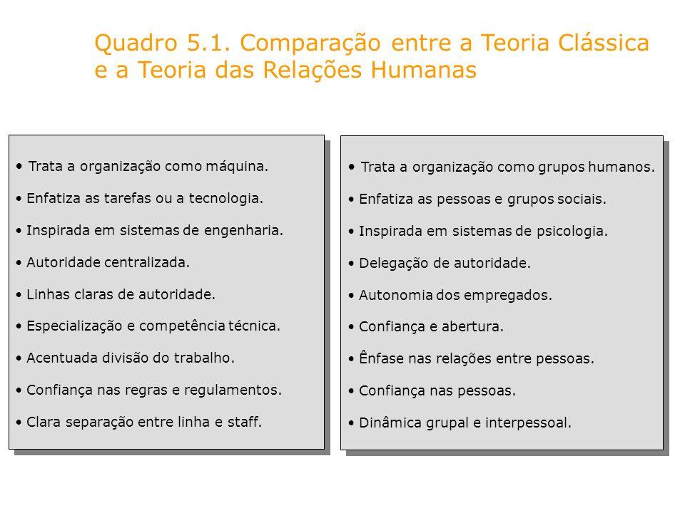 Quadro 5.1. Comparação entre a Teoria Clássica e a Teoria das Relações Humanas Trata a organização como máquina. Enfatiza as tarefas ou a tecnologia.