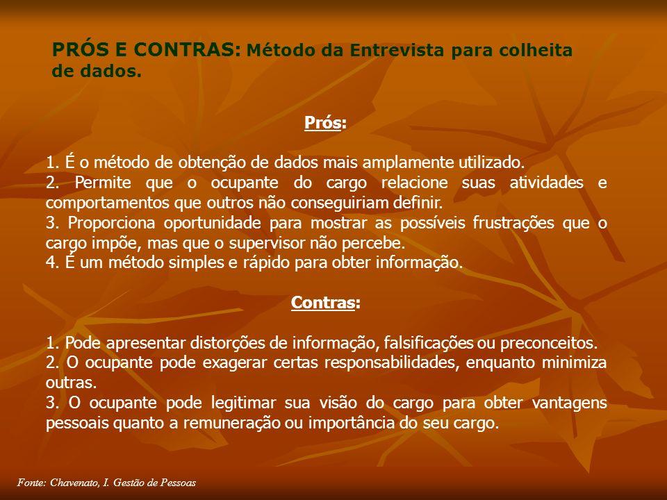 Fonte: Chavenato, I. Gestão de Pessoas PRÓS E CONTRAS: Método da Entrevista para colheita de dados.