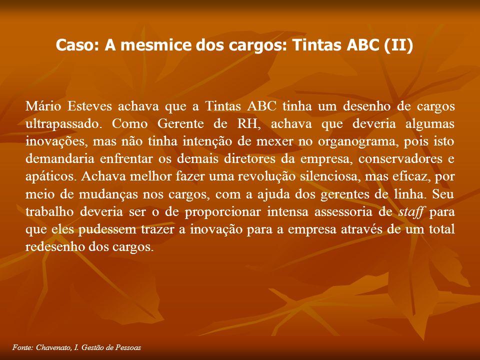 Fonte: Chavenato, I.