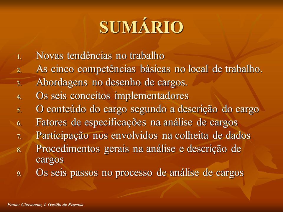 Fonte: Chavenato, I. Gestão de Pessoas SUMÁRIO 1.