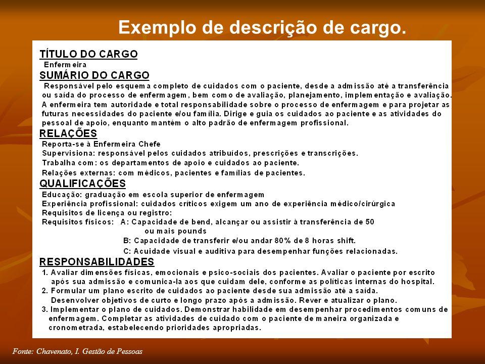 Fonte: Chavenato, I. Gestão de Pessoas Exemplo de descrição de cargo.