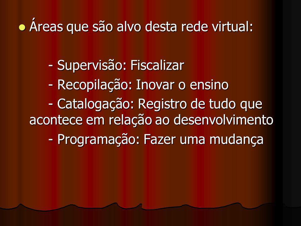 Áreas que são alvo desta rede virtual: Áreas que são alvo desta rede virtual: - Supervisão: Fiscalizar - Recopilação: Inovar o ensino - Catalogação: R