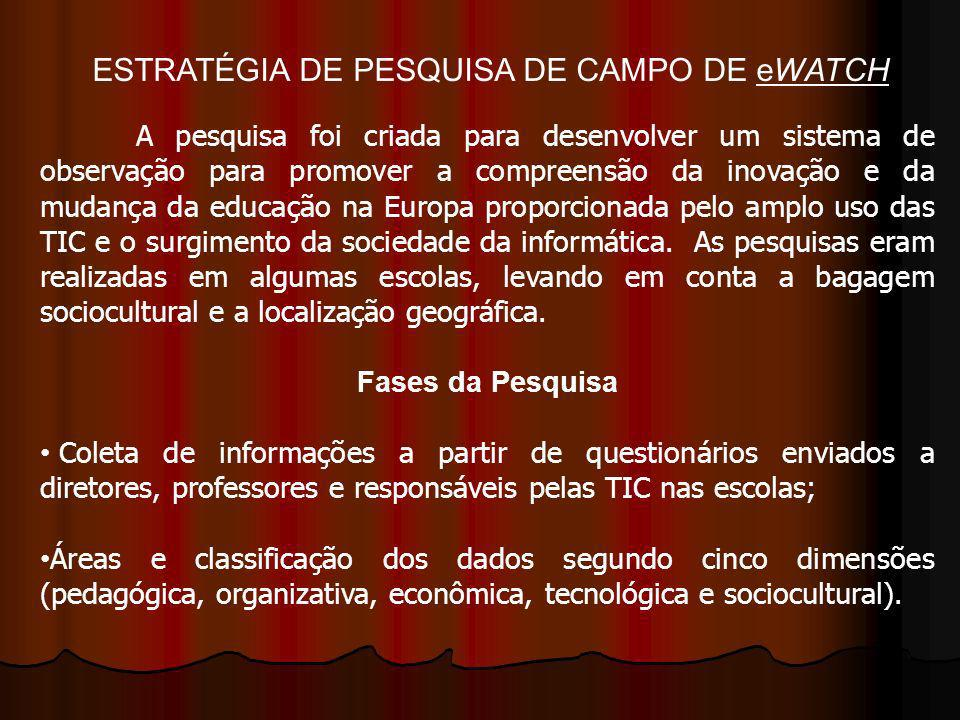 ESTRATÉGIA DE PESQUISA DE CAMPO DE eWATCH A pesquisa foi criada para desenvolver um sistema de observação para promover a compreensão da inovação e da