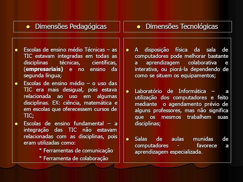 Dimensões Pedagógicas Dimensões Pedagógicas Dimensões Tecnológicas Dimensões Tecnológicas Escolas de ensino médio Técnicas – as TIC estavam integradas