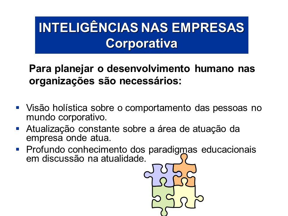 INTELIGÊNCIAS NAS EMPRESAS Corporativa Para planejar o desenvolvimento humano nas organizações são necessários: Visão holística sobre o comportamento
