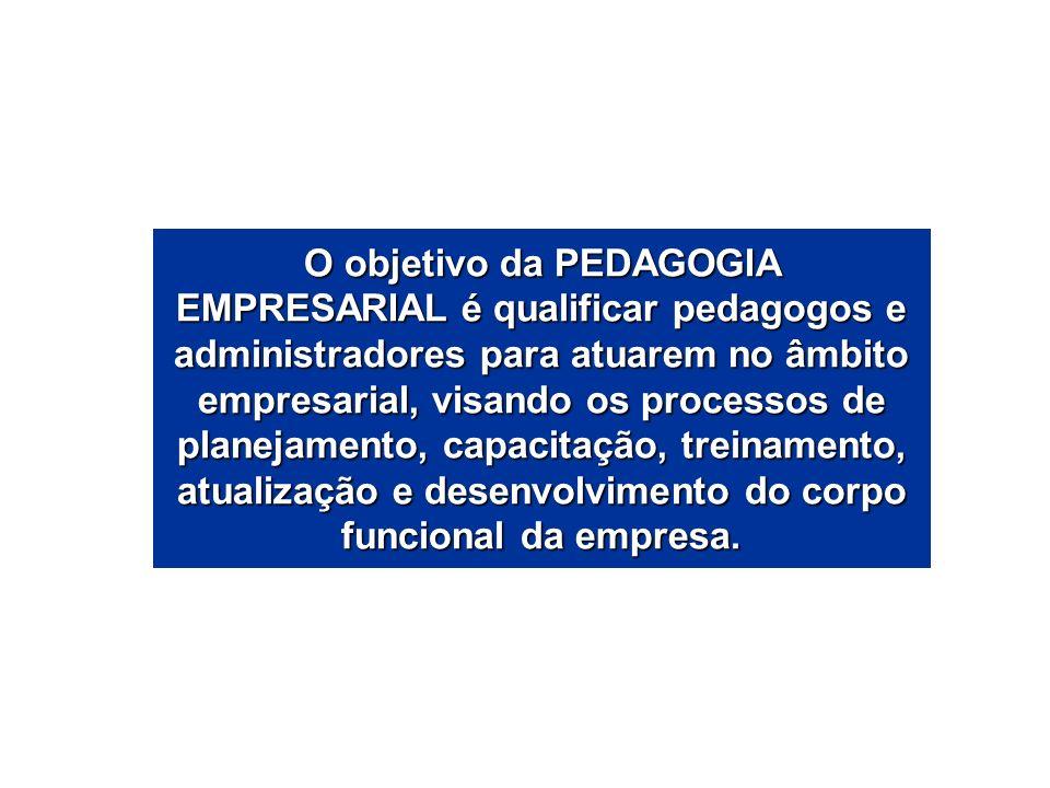 O objetivo da PEDAGOGIA EMPRESARIAL é qualificar pedagogos e administradores para atuarem no âmbito empresarial, visando os processos de planejamento,