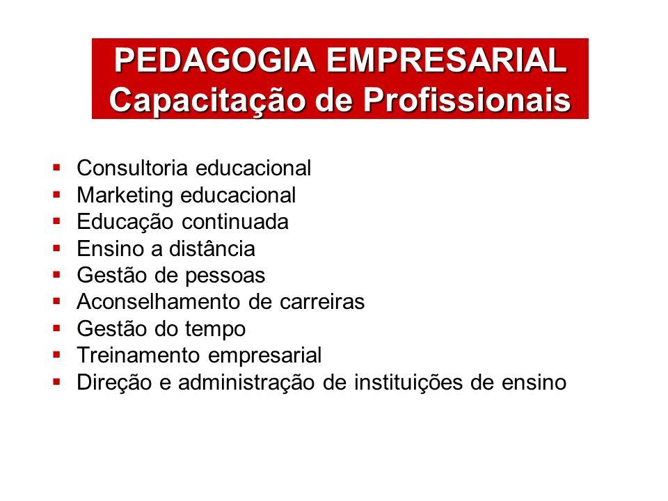 ÁREAS DE ATUAÇÃO Consultoria educacional Marketing educacional Educação continuada Ensino a distância Gestão de pessoas Aconselhamento de carreiras Ge