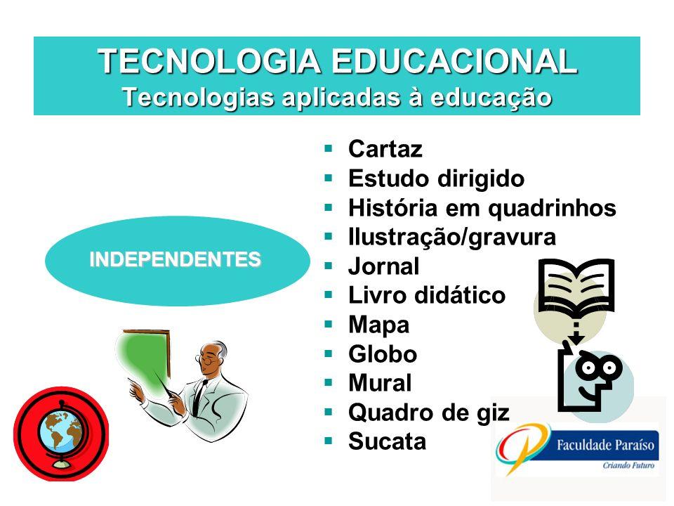 TECNOLOGIA EDUCACIONAL Tecnologias aplicadas à educação DEPENDENTES Fita K-7 Fita VHS CD DVD Retroprojetor Computador Softwares educativos Programas de computadores Internet E-mail E-book E-learning Chat Sites Rádio Televisão
