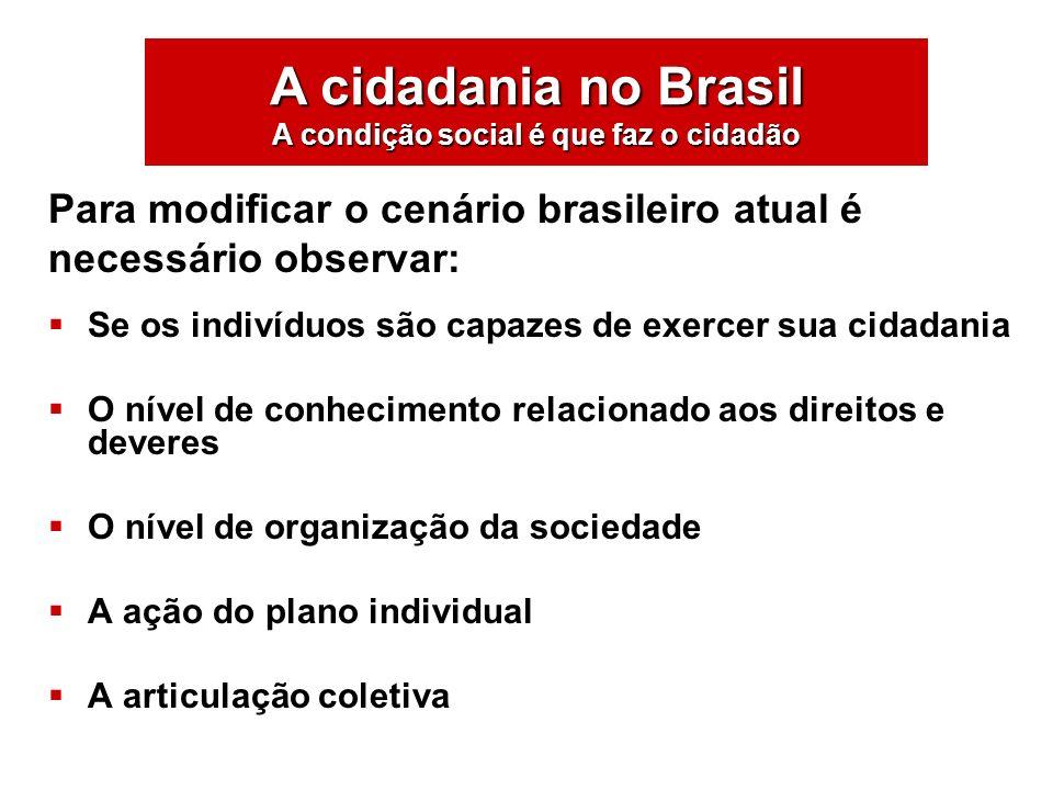 A política atual: Incorpora o discurso democrático Favorece a democracia de baixa intensidade Permite a cidadania de baixa intensidade Exclui e compromete os direitos sociais conquistados Desvaloriza o profissional da educação A cidadania no Brasil A condição social é que faz o cidadão