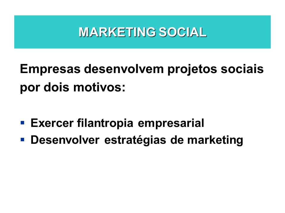 MARKETING SOCIAL Projetos de marketing social enfatizam: Melhoria da qualidade de vida Oferta de oportunidades de ascensão social Divulgação de benefícios para população Prevenção à marginalidade Desenvolvimento da comunidade