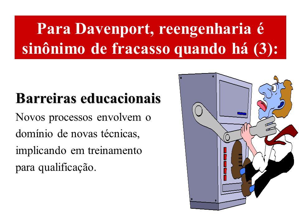 Barreiras educacionais Novos processos envolvem o domínio de novas técnicas, implicando em treinamento para qualificação.