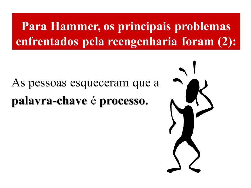 Para Hammer, os principais problemas enfrentados pela reengenharia foram (2): As pessoas esqueceram que a palavra-chaveprocesso.