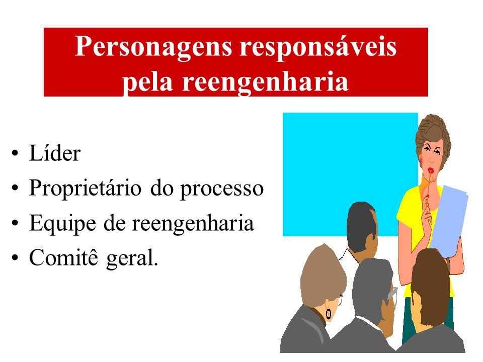 Personagens responsáveis pela reengenharia Líder Proprietário do processo Equipe de reengenharia Comitê geral.