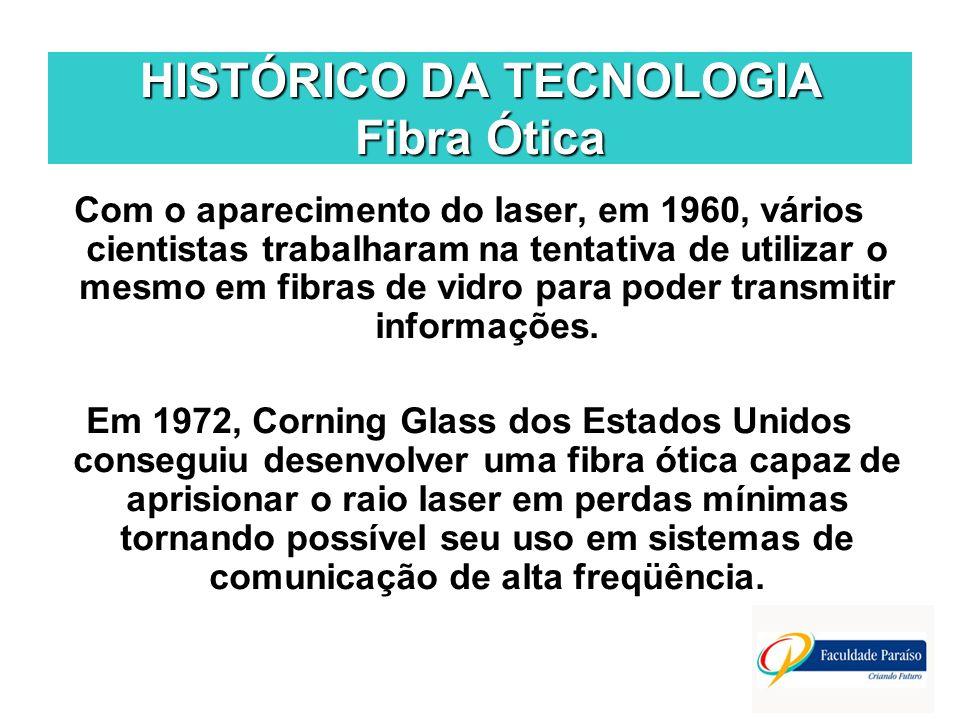 HISTÓRICO DA TECNOLOGIA Fibra Ótica Com o aparecimento do laser, em 1960, vários cientistas trabalharam na tentativa de utilizar o mesmo em fibras de vidro para poder transmitir informações.