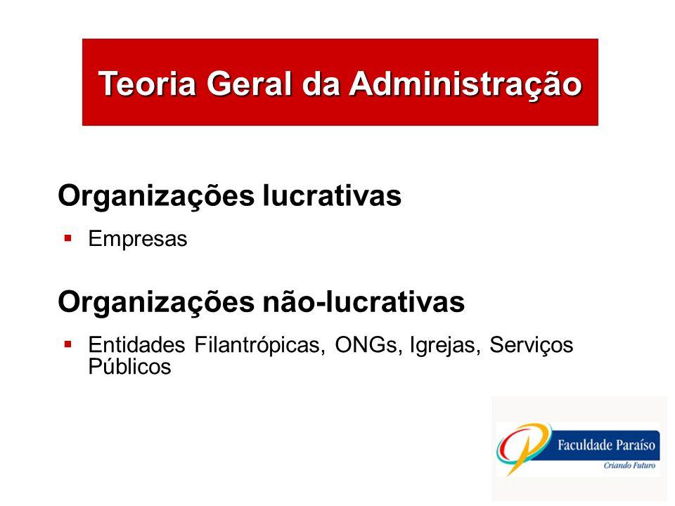 ÁREAS DE ATUAÇÃO Empresas Teoria Geral da Administração Organizações lucrativas Entidades Filantrópicas, ONGs, Igrejas, Serviços Públicos Organizações