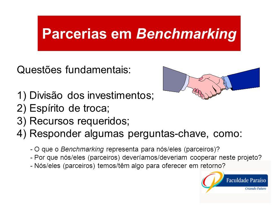 ÁREAS DE ATUAÇÃO Parcerias em Benchmarking Questões fundamentais: 1) Divisão dos investimentos; 2) Espírito de troca; 3) Recursos requeridos; 4) Respo