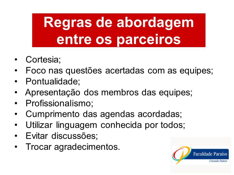 ÁREAS DE ATUAÇÃO Regras de abordagem entre os parceiros Cortesia; Foco nas questões acertadas com as equipes; Pontualidade; Apresentação dos membros d