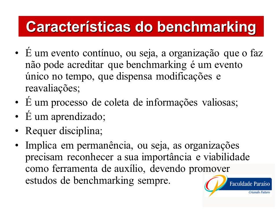 ÁREAS DE ATUAÇÃO Características do benchmarking É um evento contínuo, ou seja, a organização que o faz não pode acreditar que benchmarking é um event