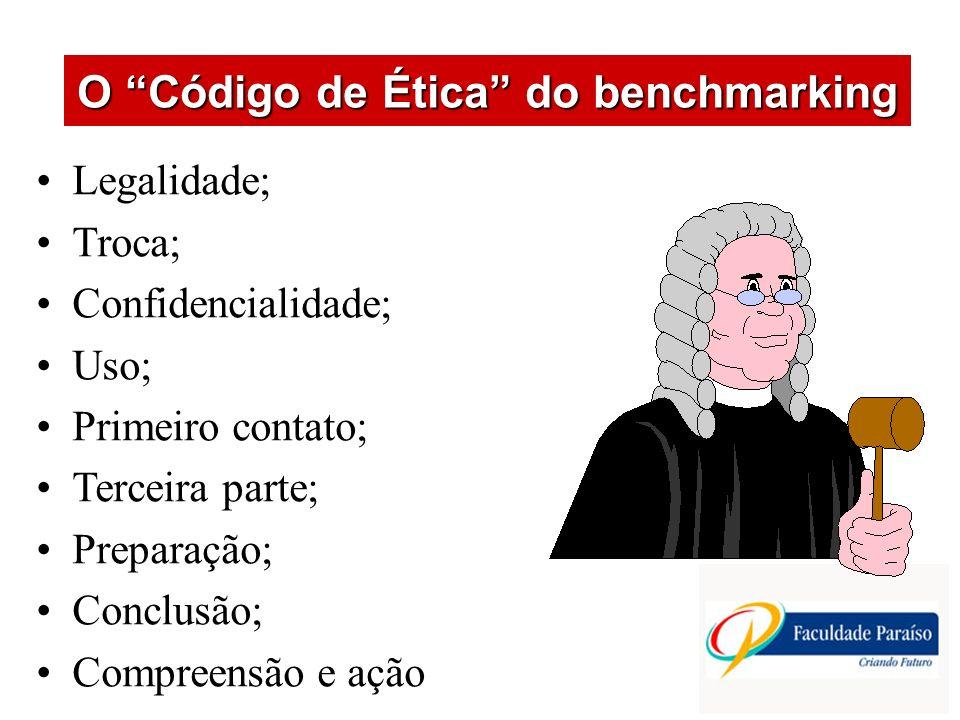 ÁREAS DE ATUAÇÃO O Código de Ética do benchmarking Legalidade; Troca; Confidencialidade; Uso; Primeiro contato; Terceira parte; Preparação; Conclusão;