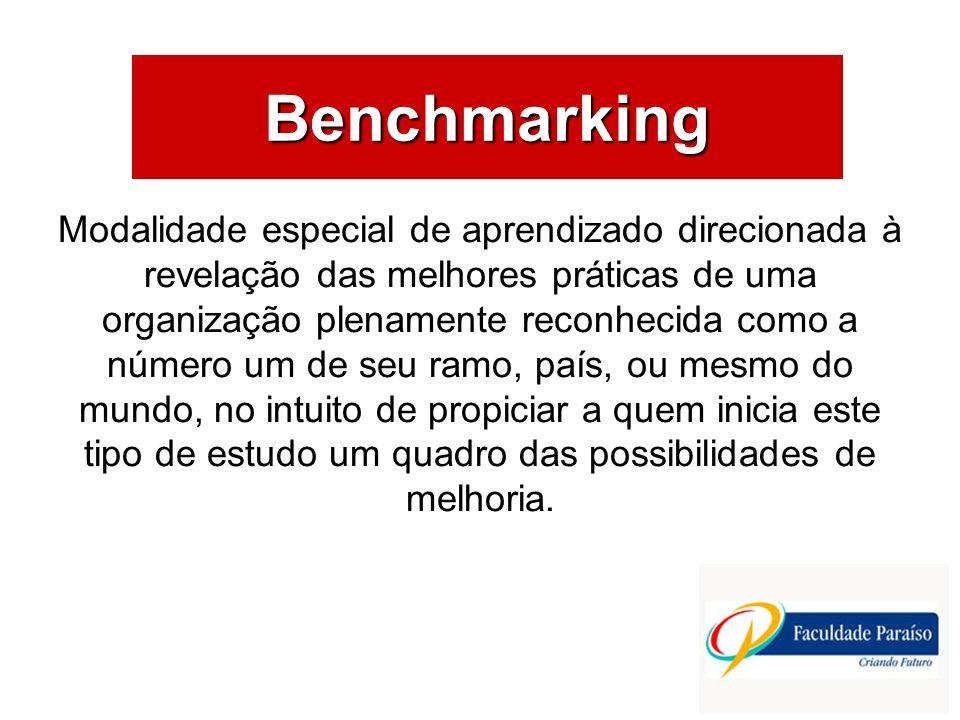 ÁREAS DE ATUAÇÃO Benchmarking Modalidade especial de aprendizado direcionada à revelação das melhores práticas de uma organização plenamente reconheci