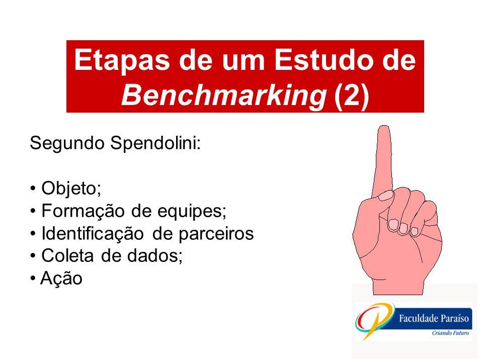 Etapas de um Estudo de Benchmarking (2) Segundo Spendolini: Objeto; Formação de equipes; Identificação de parceiros Coleta de dados; Ação