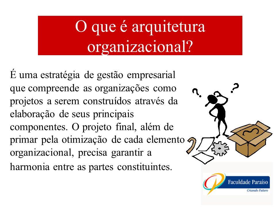 ÁREAS DE ATUAÇÃO O que é arquitetura organizacional? É uma estratégia de gestão empresarial que compreende as organizações como projetos a serem const