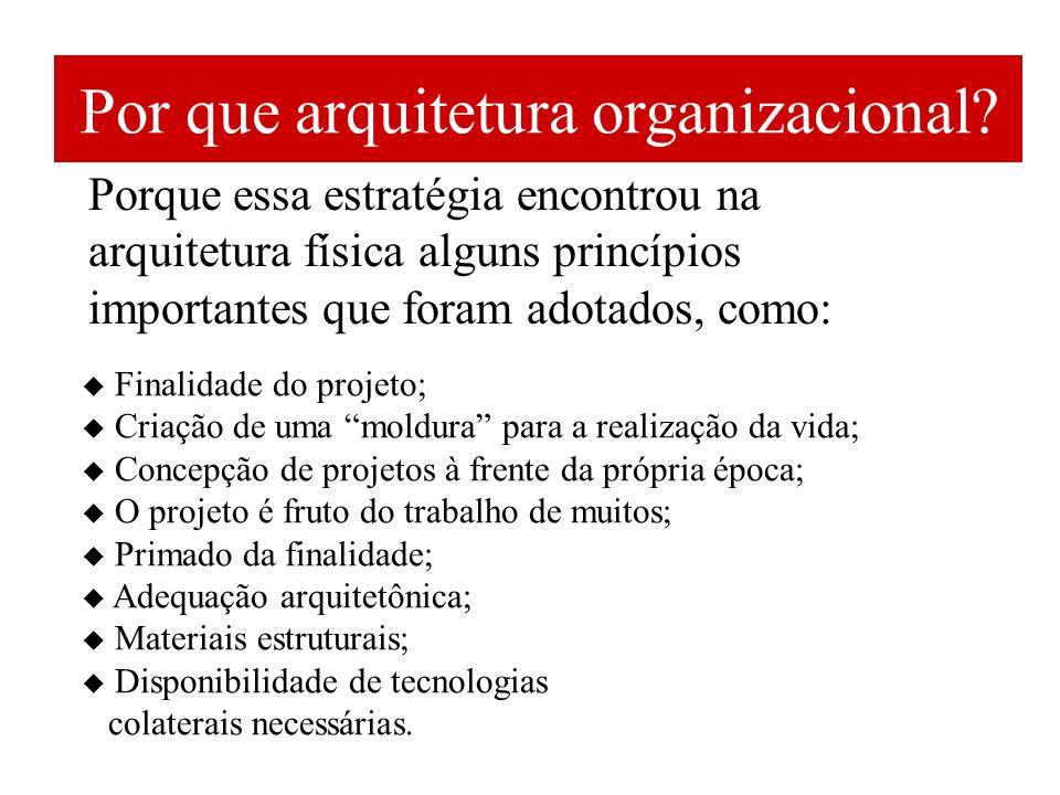 Por que arquitetura organizacional? Porque essa estratégia encontrou na arquitetura física alguns princípios importantes que foram adotados, como: u F