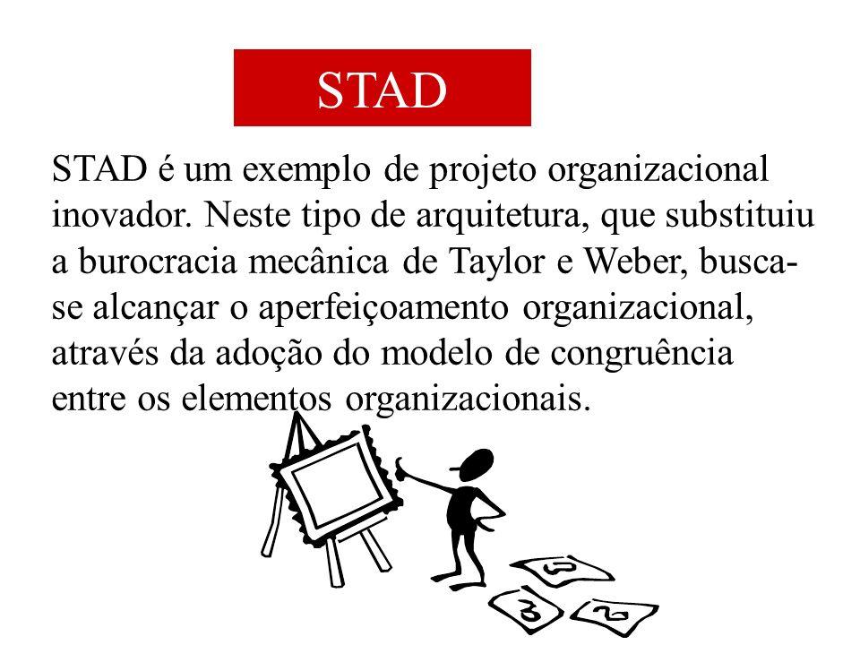 STAD STAD é um exemplo de projeto organizacional inovador. Neste tipo de arquitetura, que substituiu a burocracia mecânica de Taylor e Weber, busca- s