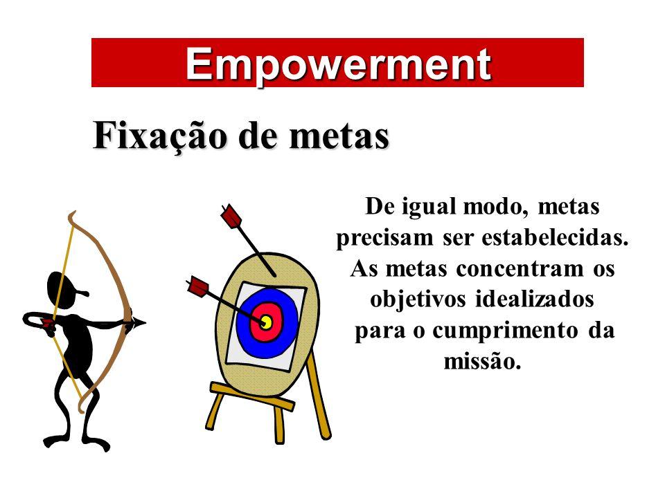 ÁREAS DE ATUAÇÃO Empowerment Fixação de metas De igual modo, metas precisam ser estabelecidas. As metas concentram os objetivos idealizados para o cum