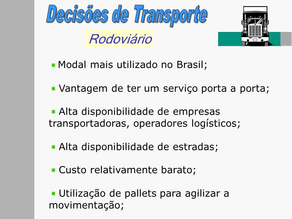 Rodoviário Modal mais utilizado no Brasil; Vantagem de ter um serviço porta a porta; Alta disponibilidade de empresas transportadoras, operadores logí