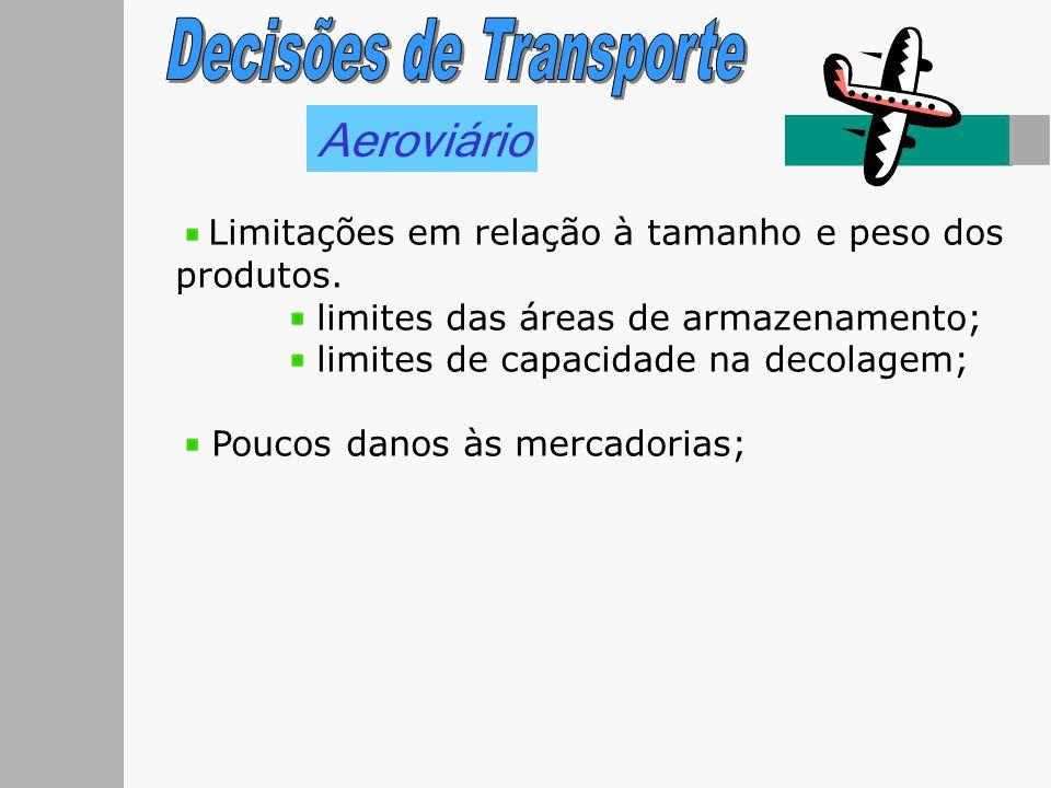 Aeroviário Limitações em relação à tamanho e peso dos produtos. limites das áreas de armazenamento; limites de capacidade na decolagem; Poucos danos à