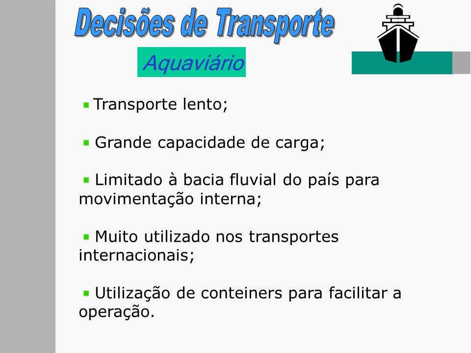 Aquaviário Transporte lento; Grande capacidade de carga; Limitado à bacia fluvial do país para movimentação interna; Muito utilizado nos transportes i
