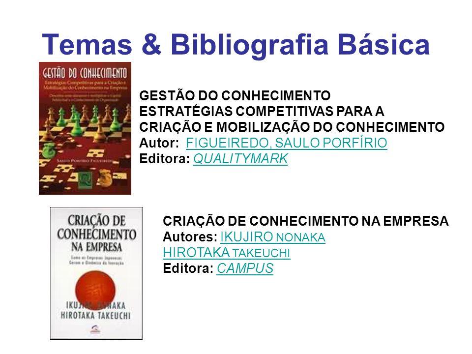 Temas & Bibliografia Básica GESTÃO DO CONHECIMENTO ESTRATÉGIAS COMPETITIVAS PARA A CRIAÇÃO E MOBILIZAÇÃO DO CONHECIMENTO Autor: FIGUEIREDO, SAULO PORF