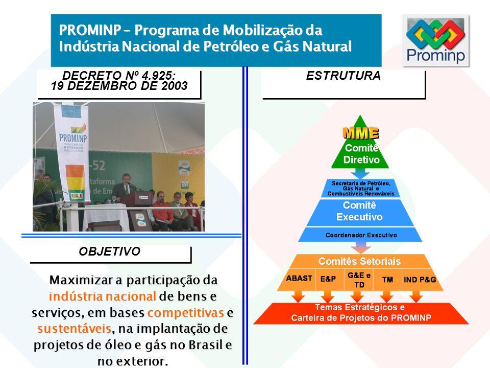 PROMINP – Programa de Mobilização da Indústria Nacional de Petróleo e Gás Natural Maximizar a participação da indústria nacional de bens e serviços, e